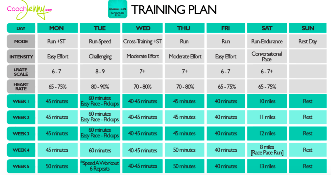 London marathon training plan cindyruns for Running training calendar template